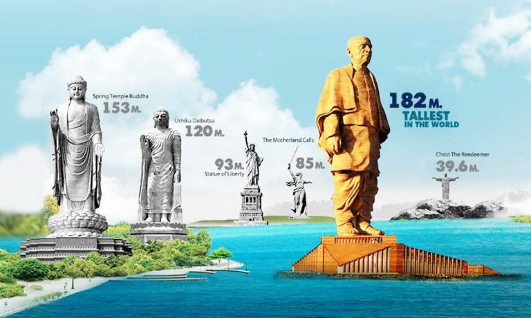 Statue Of Unity Travel Guide 2021